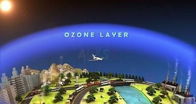 Giảm nhẹ phát thải khí nhà kính và bảo vệ tầng ozone