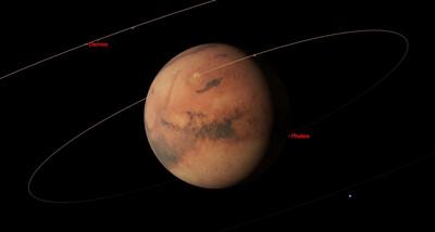 8 điểm đến du lịch thú vị giúp khám phá sao Hỏa trong tương lai